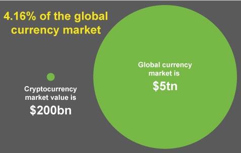 Global Market IMG